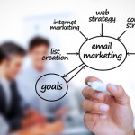 Increase eMarketing Profitability